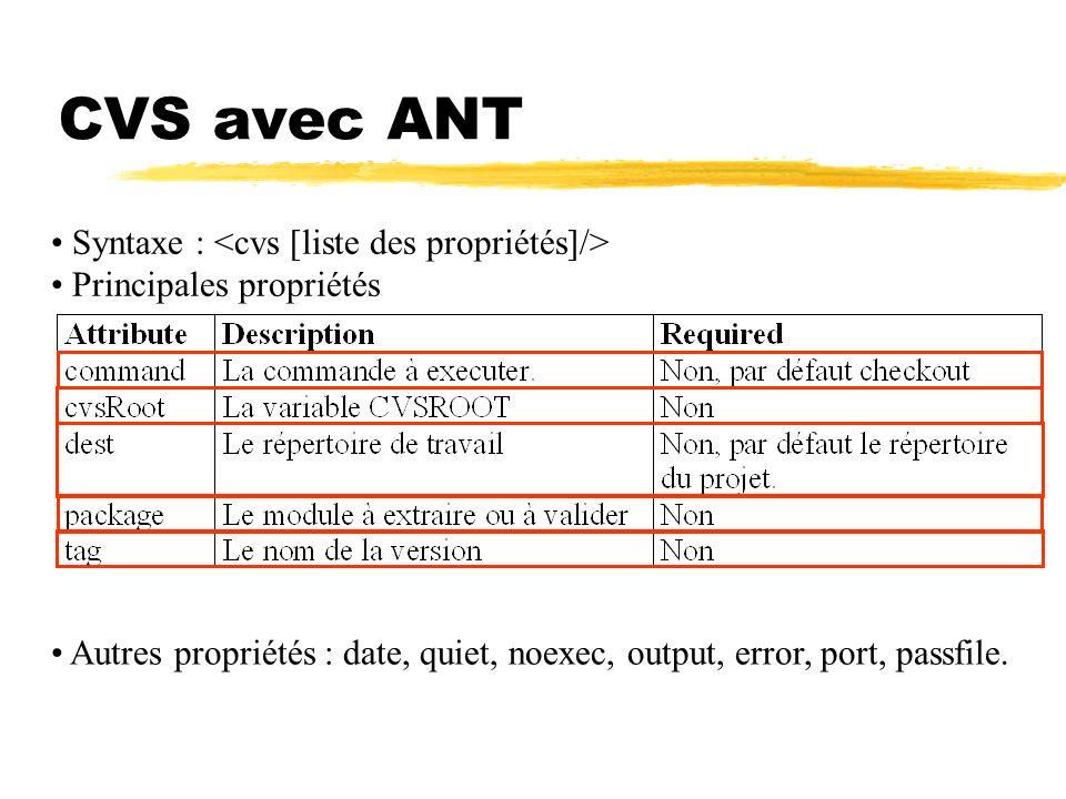 CVS avec ANT Syntaxe : <cvs [liste des propriétés]/>